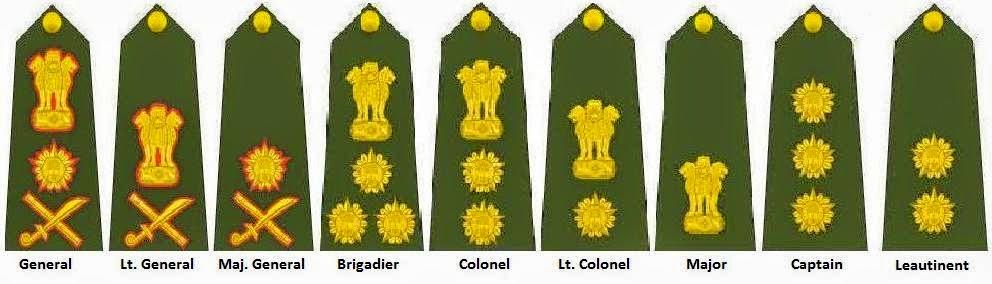 Indian Army Ranks 4.bp.blogspot.jpg
