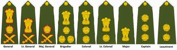 Indian Army Ranks 4.bp.blogspot.jpg